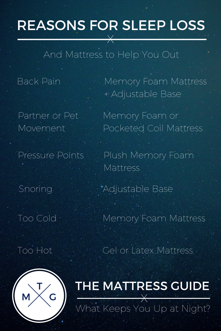 The Mattress Guide: What Keeps You Up at Night?   Weekends Only Furniture and Mattress